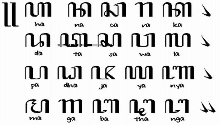 3 Negara Ini Ternyata Gunakan Bahasa Jawa