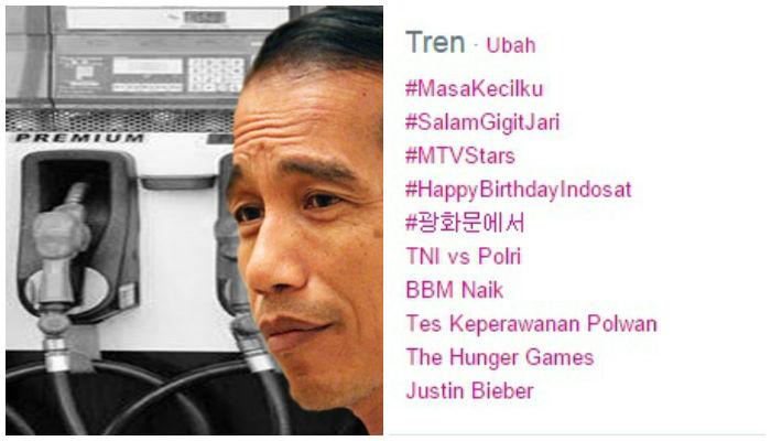 Jokowi Naikkan Harga BBM, Netizen Kicaukan Salam Gigit Jari