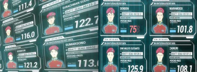 Nama-nama Indonesia dalam anime Psycho Pass (Kaskus)