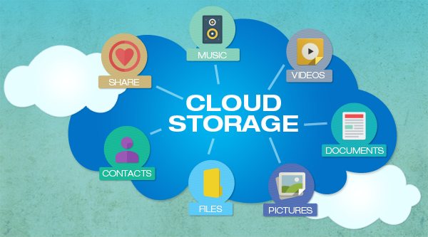 Cloud Storage (Socialpositives)