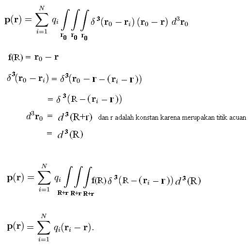 Persamaan Helmholtz (Kaskus)