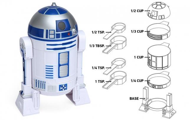 Cup ukur R2-D2 (Gizmodo)