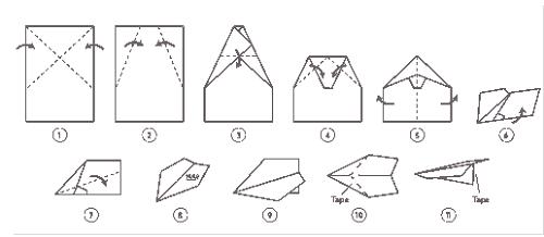 Cara membuat pesawat kertas 'sempurna' (Kaskus)