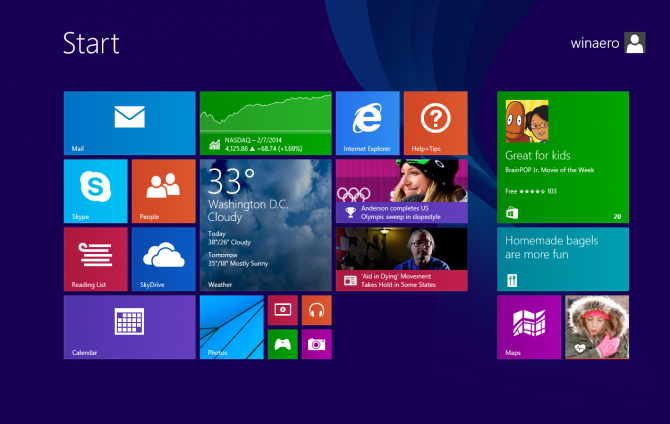 Tampilan Windows 8.1 (Winaero)