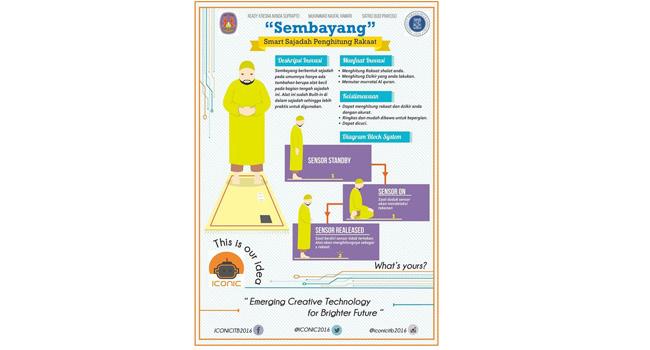 Sembayang (Pojoksatu)