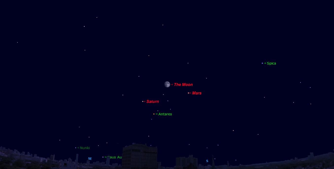 Tinggalkan Sejenak Kota, Saksikan Fenomena Mars, Jupiter dan Saturnus di Langit Juni