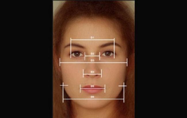 Wajah simetris (Blog-netizen)
