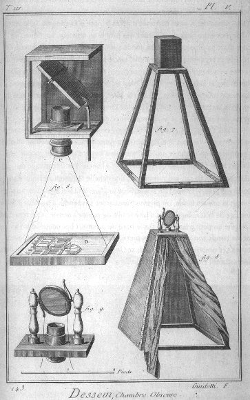 Kamera obscura (Wikipedia)