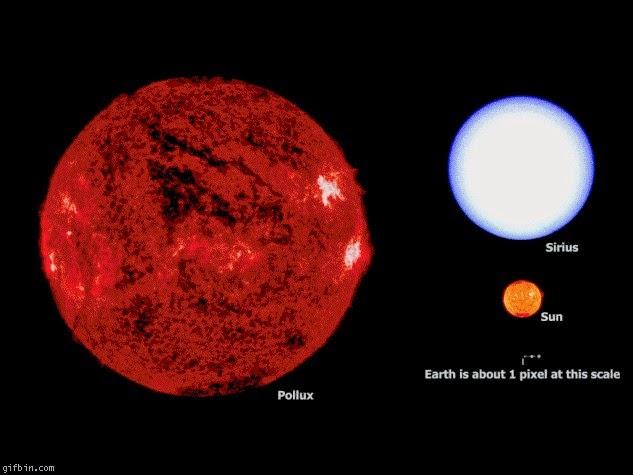 Perbandingan Pollux, Sirius dan Matahari (Angkasakux)