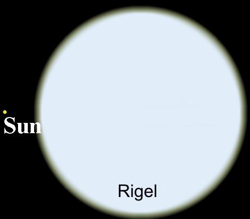Perbandingan Rigel dan Matahari (Forcetoknow)