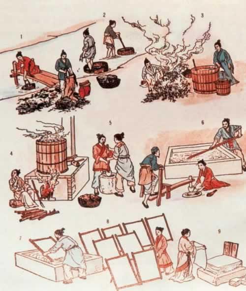 Cara pembuatan kertas zaman China Kuno (Cctsbeijing)