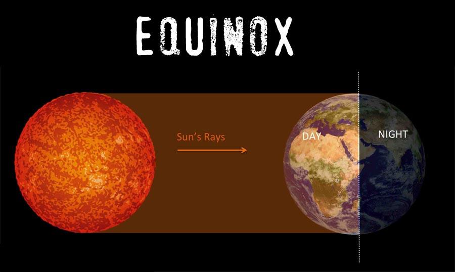 Mengenal Fenomena Equinox yang Bakal Terjadi di Bulan Maret Ini